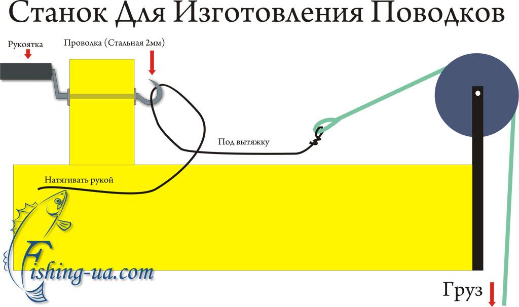 как сделать поводок для рыбалки на щуку из струны