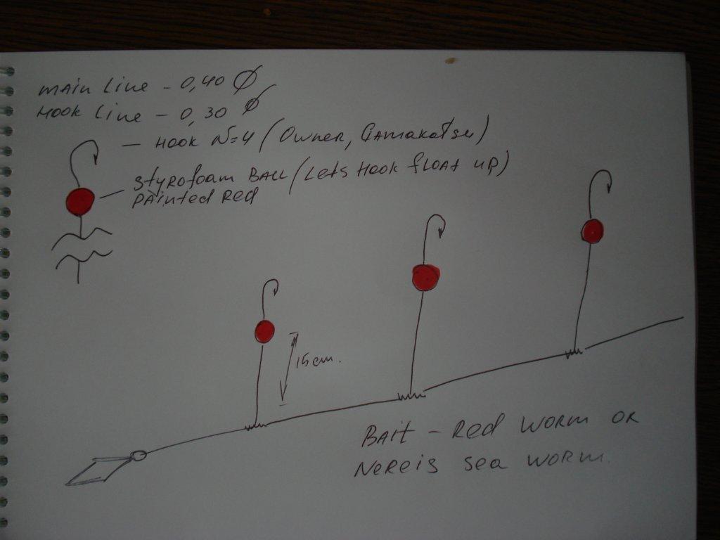 Как сделать детализацию звонков теле2 в личном кабинете