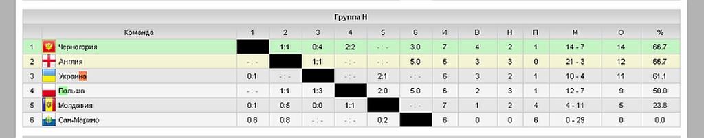 Турнирная таблица.jpg